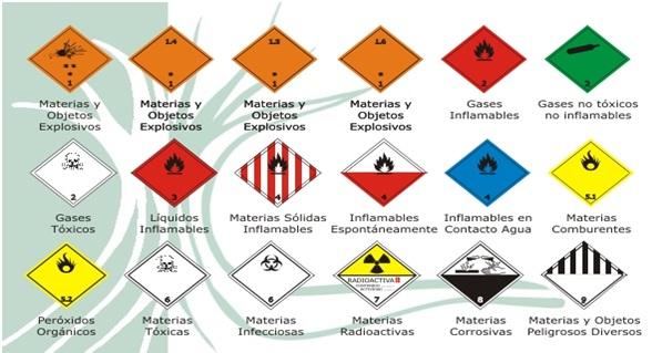 Simbolos Peligrosos: Generalidades